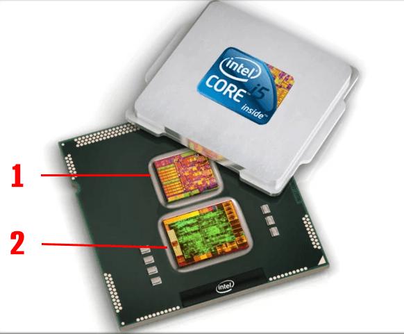 CPU GT Cores