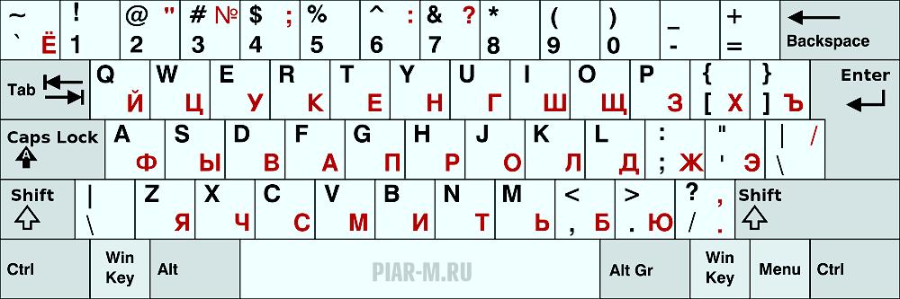 русско английская клавиатура компьютера фото клавиш крупно